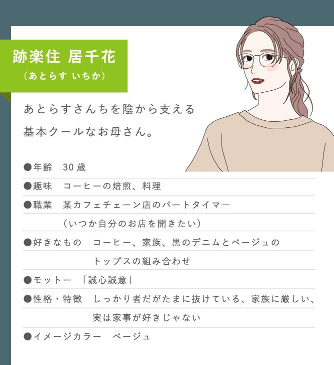 跡楽住 居千花(あとらす いちか)
